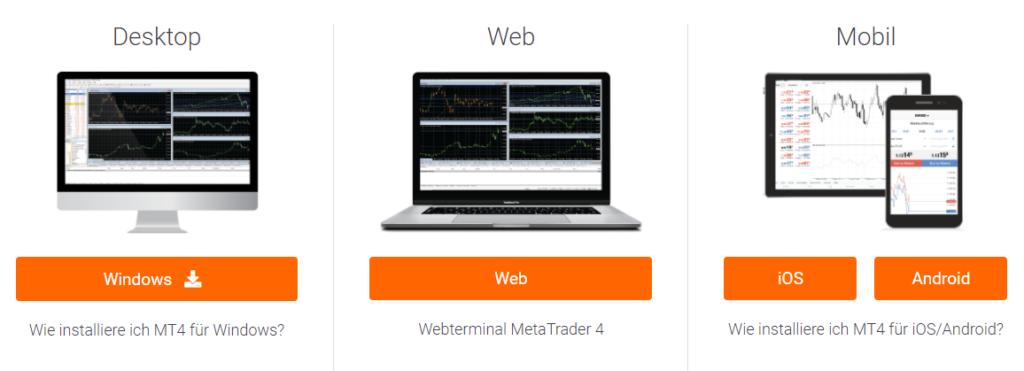 Der GBE Brokers MetaTrader