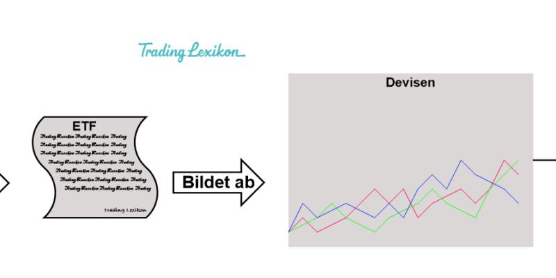 Devisen-ETF