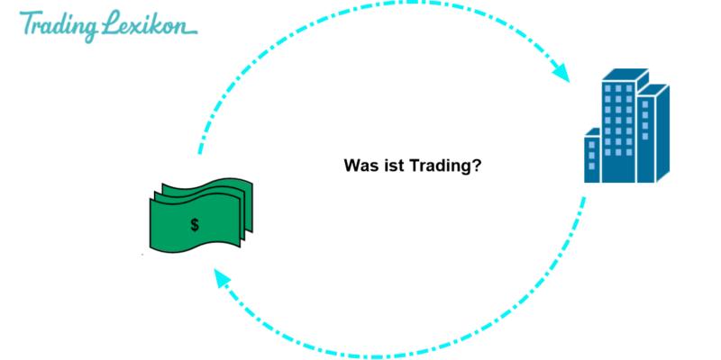 Trader titel