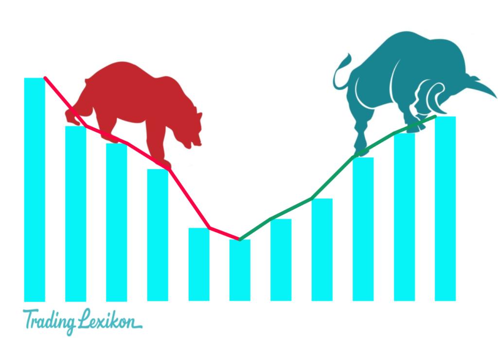 Börsencrash von 1987