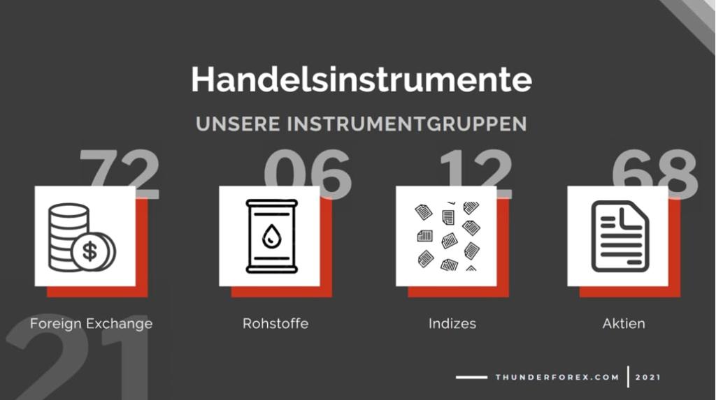 ThunderForex handelbare Instrumente