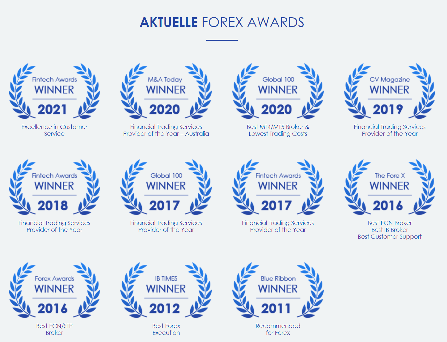 Vantage FX Auszeichnungen