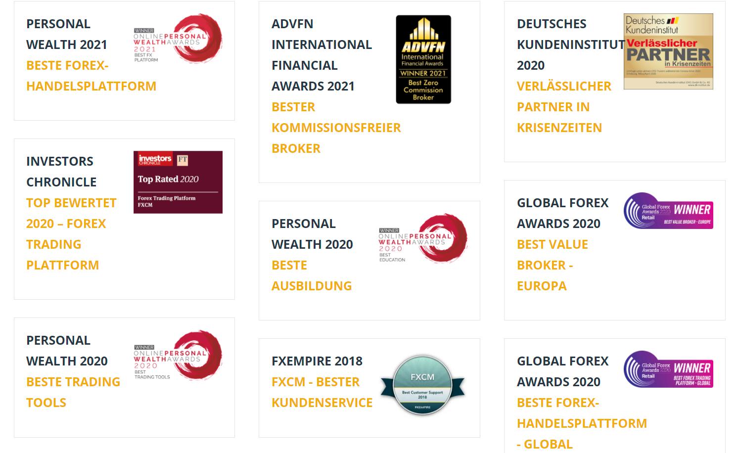 FXCM Auszeichnungen